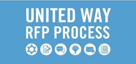 RFP-Process-Button