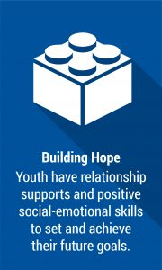 Building Hope - Addressing Education Issues