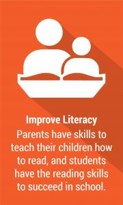Improve Literacy - Addressing Education Issues