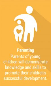 Parenting - Addressing Education Issues