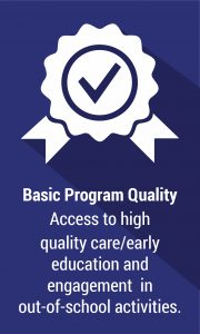 Basic Program Quality - Addressing Education Issues
