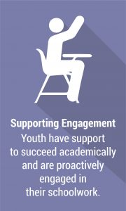 Supporting Engagement - Addressing Education Issues
