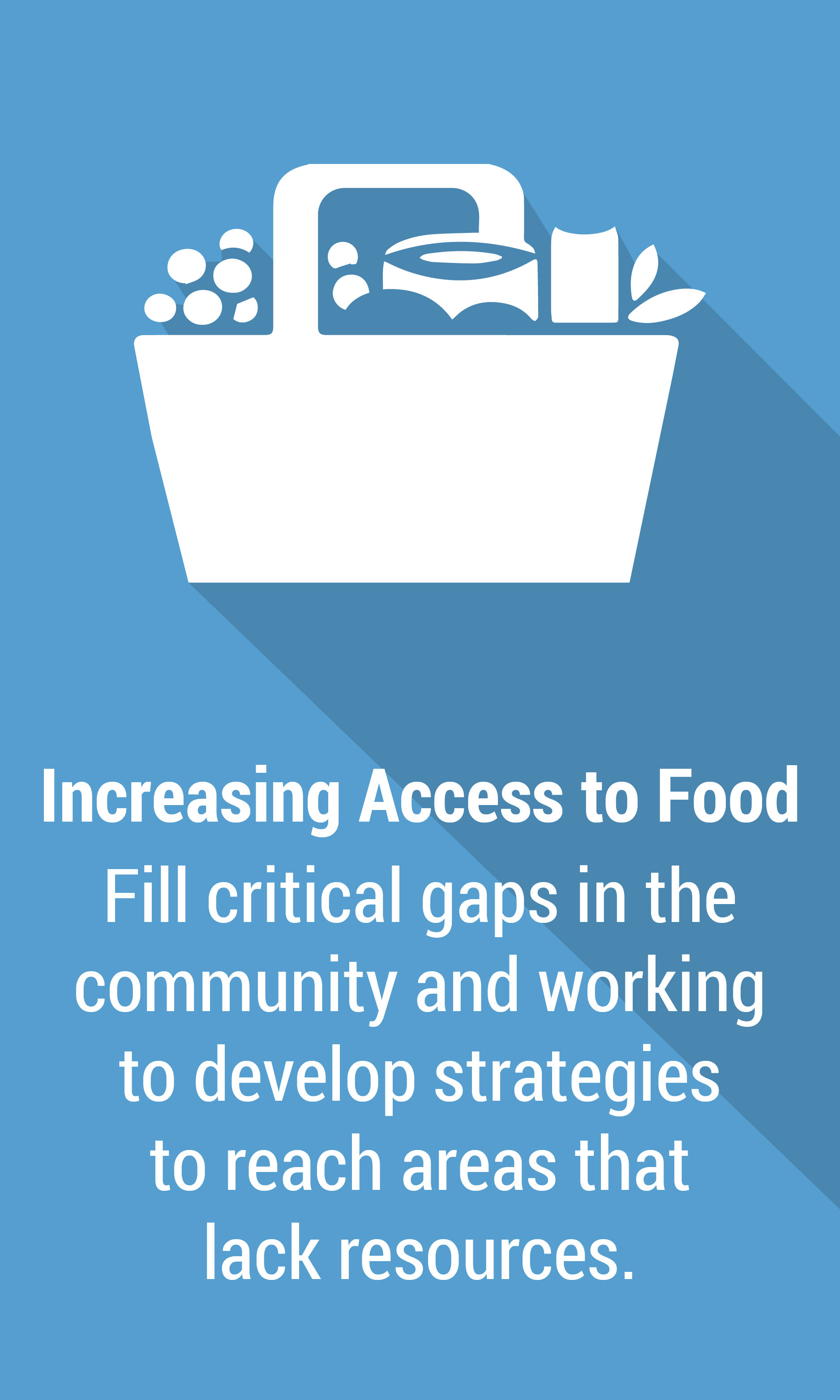 Access to Food - Addressing Financial Stability Issues